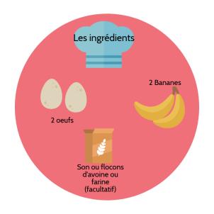 Alix Le Calvez Diététicienne Nutritionniste Bordeaux